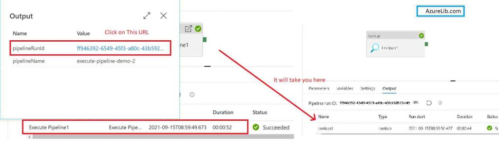 How to check the execute pipeline activity output in Azure Data Factory